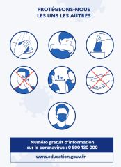 Protocole sanitaire COVID 19